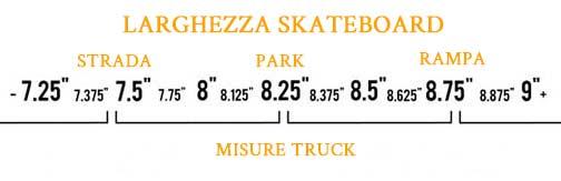 La misura dei truck la larghezza giusta in base alla tavola da skate o il longboard su cui vengono montati