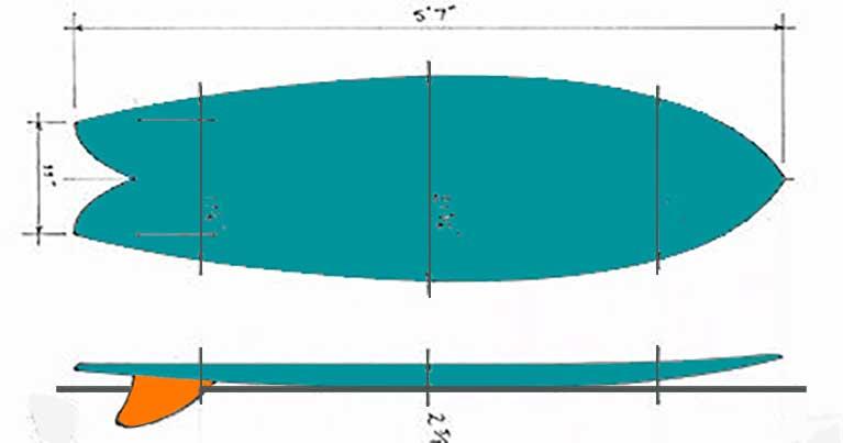 tavola surf fish: il progetto di una tavola da surf fish