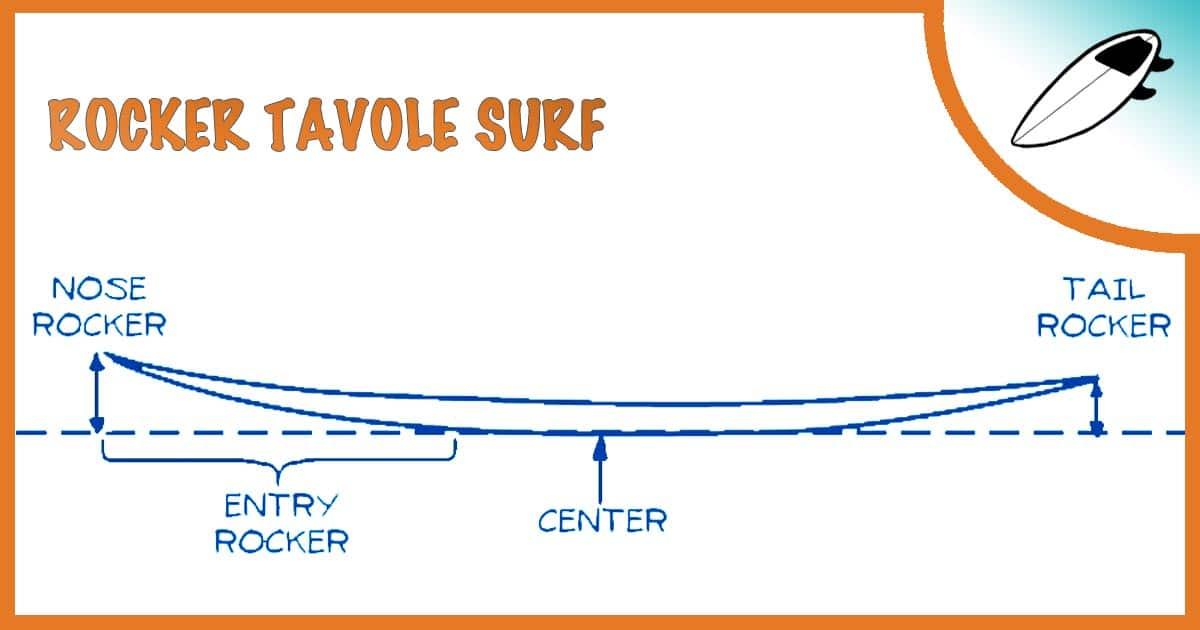 il rocker un dettaglio della tavola da surf spesso sottovalutato