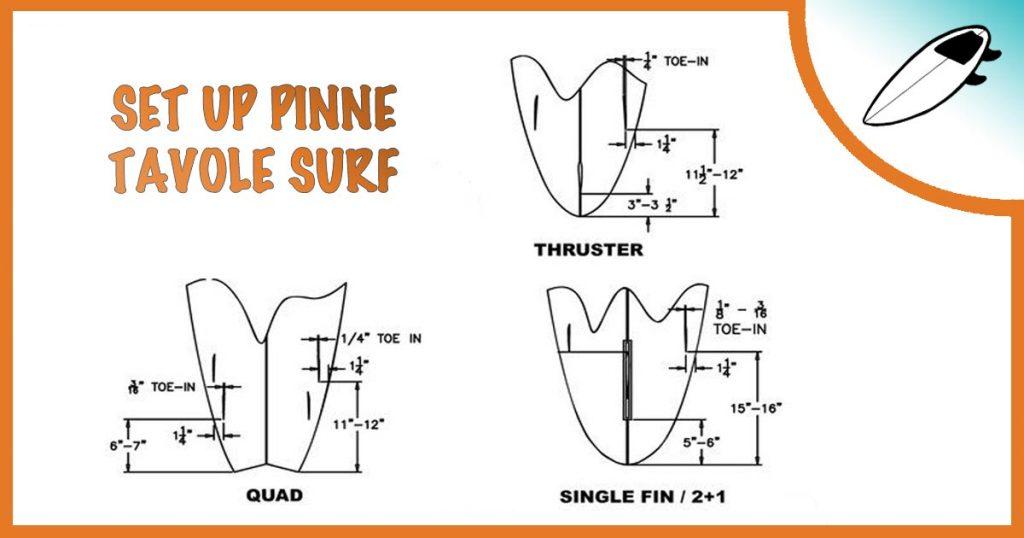 il set up delle pinne surf perchè è importante per divertirti meglio sulle onde