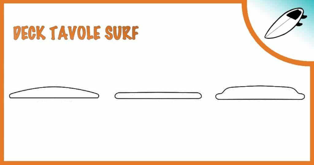 il deck della tavola surf, i dettagli che migliorano il tuo surf